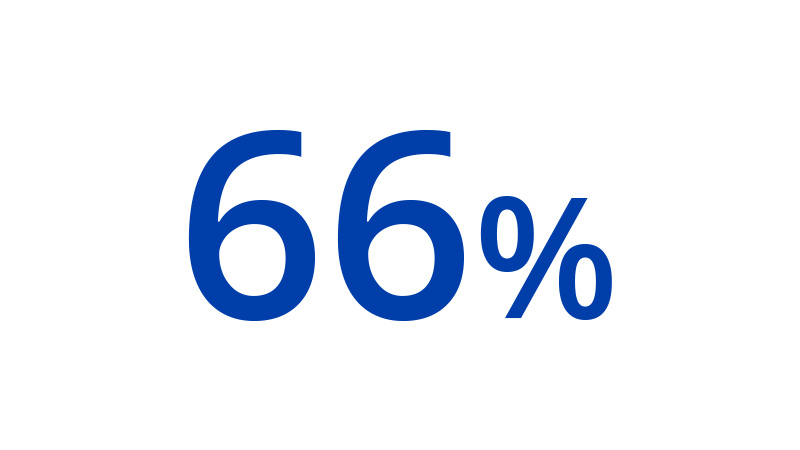 A graphic that depicts 66%.